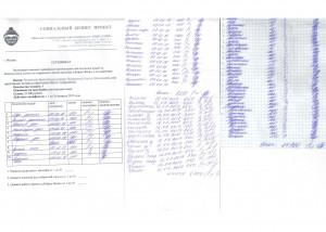 Отчет по выданным вещам в феврале (2019 г.)