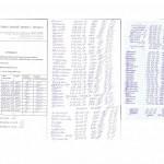 Отчет по выданным вещам в марте (2019 г.)